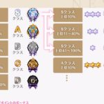新企画!スマホアプリ『マギアレコード』ゲーム実況その118