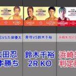 RIZINがただ大好きなおとこのRIZIN30勝敗予想!!!